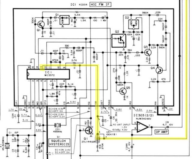 Signal RSSI TM451 A
