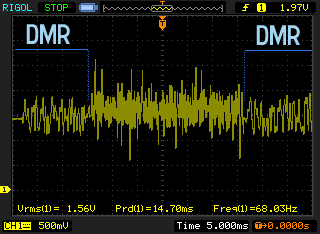 Setup of MMDVM and tuning with MMDVMCal, SDR key
